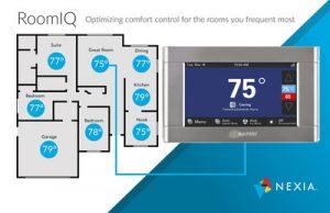 Nexia Room IQ diagram