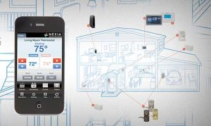Nexia Smart Home Diagram
